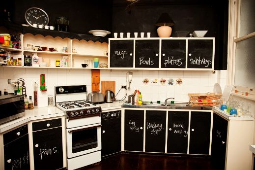 "Ready To Play The Creative ""Kitchen Memory"" Game? – It's A Jaime Thing"